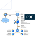 BPS - Visio Network Virtualization Diagram