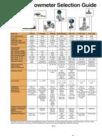 Omega Turbine Sel Guide