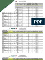 FISM 2 TRIM Formato único 2009