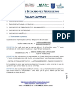 Resumen de Indicadores Financiero1