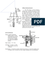 Types of Offshore Structures