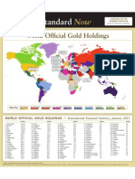 World Gold With Holdings