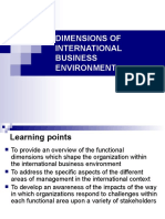 Dimension of International Business Environment
