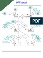 Crm ER Diagram