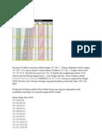 Penulisan IP Address Umumnya Adalah Dengan 192