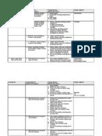 Mathematics Form 2 CS