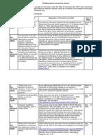 Rbi Rules.. PDF