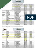 Listado de Alcaldes Reelectos