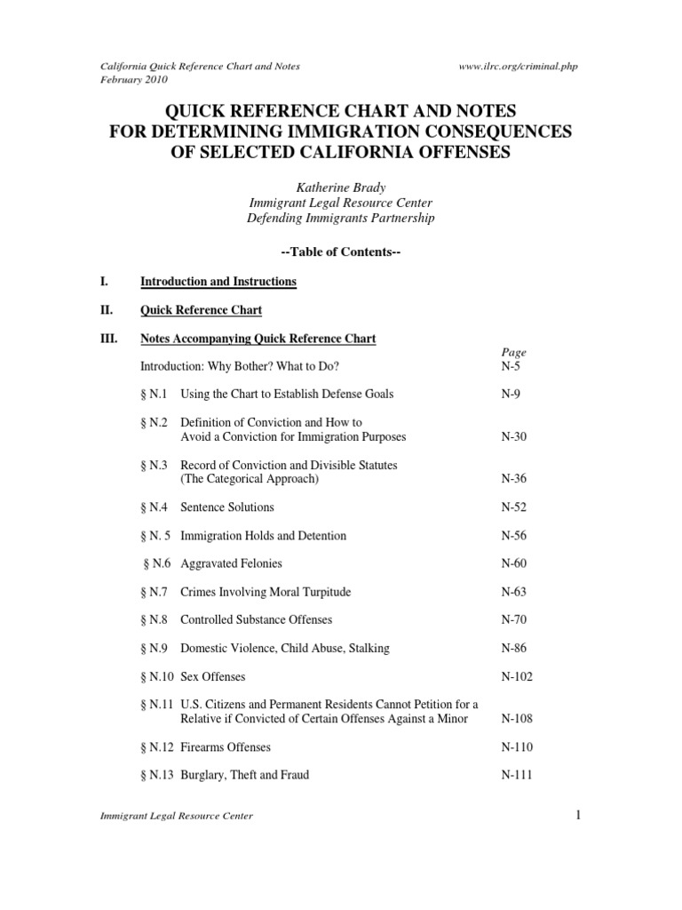 ILRC California Quick Reference Chart and Notes   Aggravated