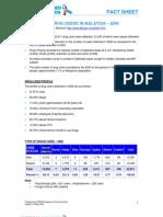 Drug User Statistics Malaysia - 2006