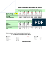 Perhitungan Muatan Pada Proses Peleburan Atau Pengecoran Logam (AA)