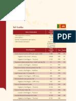 Sri Lanka Health System Profile