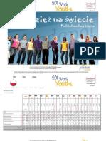 2011 World Youths Poland