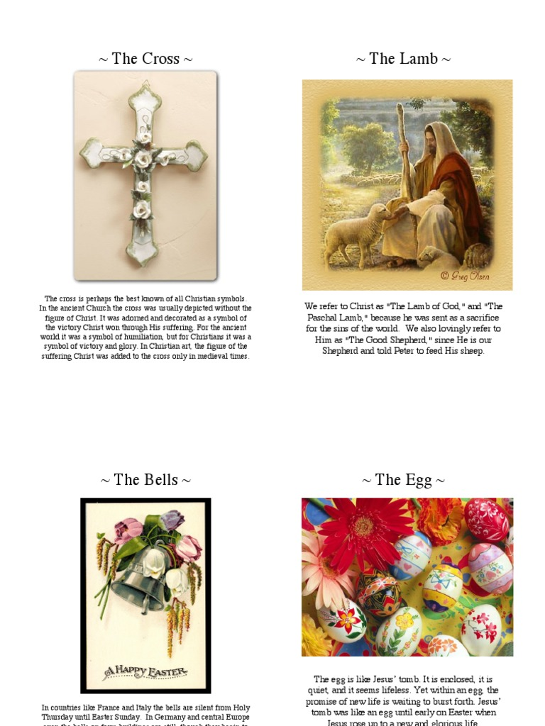 Easter symbols easter eucharist biocorpaavc