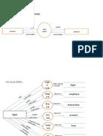 Bank Management System DFD
