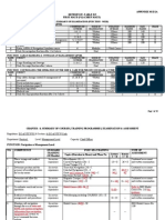 Phasei&II Syllabus 111010