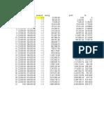 Principal Dividend