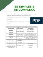 FRASE SIMPLES E FRASE COMPLEXA síntese doc
