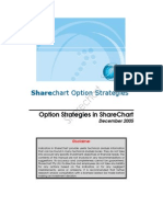 Share Chart Option Strategies