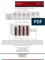 Trumbull,CT Home Sales Report March 2011 by Higgins Group Real Estate