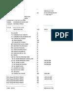 DIFERENCIAS 001-03 MATERIAS PRIMAS