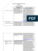 Administrative Policy Handbook