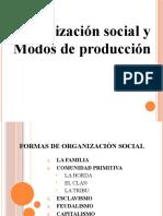 Organización Social Y Modos de Produccion de Guatemala