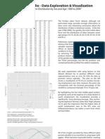 SI 618 Final Assignment - Portfolio