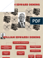 William Edwards Deming Diapositivas