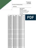 Po Web Written Results