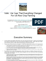 The Year Everything Changed for US Row Crop Farming