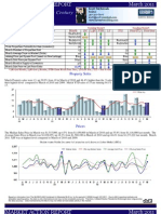How Is The Market In Westwood? Market Trends For Westwood Homes March 2011