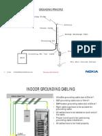 Nokia BTS Installation Standard 2