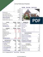 9941 Mansfield - Performance Report