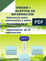 1.Info vs Dato