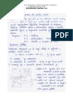 IFCIA Diagrama h x