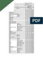Chec_list Montacarga Modificada