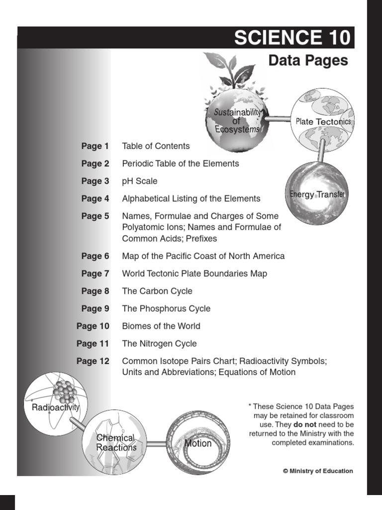 Science 10 data booklet transition metals metallic elements gamestrikefo Images