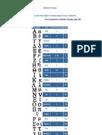 Astrum Argentum - Alfabeto Grego