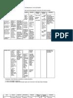 Sample FNCP