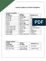 Tabla de Conversion de Unidades Inglesas a Metrico