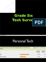 Tech Survey Grade 6