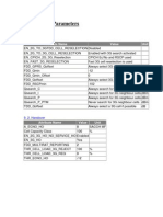 BSNL HO Re Selection Parameter Settings Ed01 08Feb10