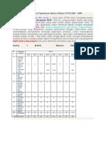 Analisis Soalan Peperiksaan Bahasa Melayu STPM 2002