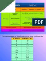biomoleculas-2010(2)