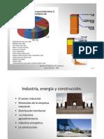 El sector secundario en Andalucía