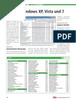 2011-02 Tipps Zu Windows XP Vista Und 7