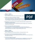 Doosra Rules and FAQ