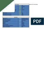 cálculo de IMS de bovinocultura