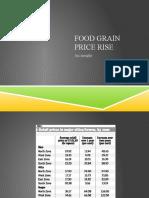 Food Grain Price Rise